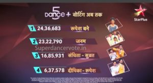 Dance Plus Vote Result